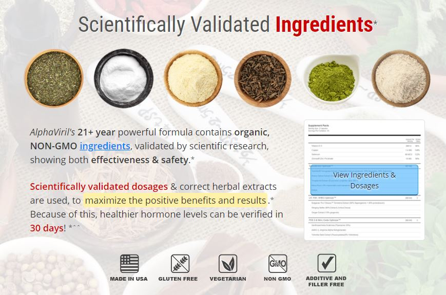 alphaviril ingredients