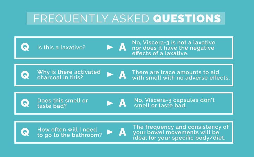 Sane Viscera-3 FAQ